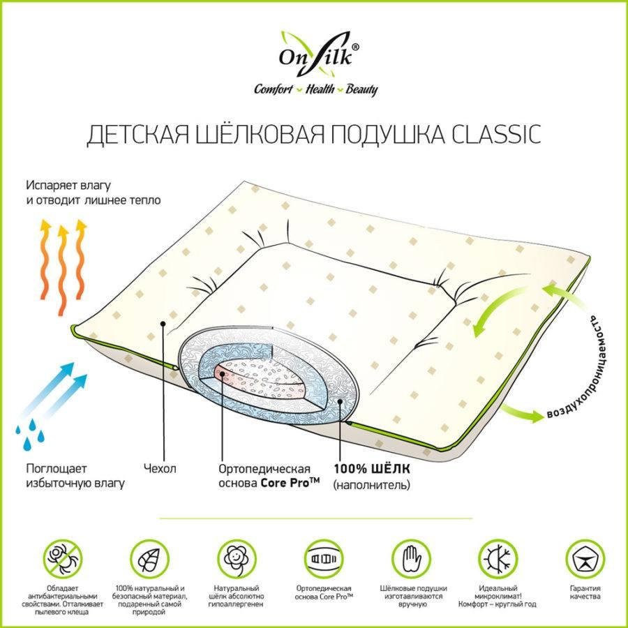 Схема детской шелковой подушки