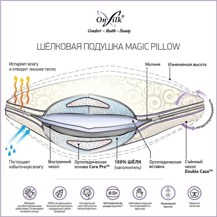 Magic Pillow Shema